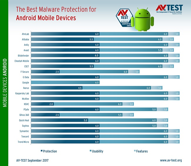 best-antivirus-for-android-5.jpg - 115.85 kB