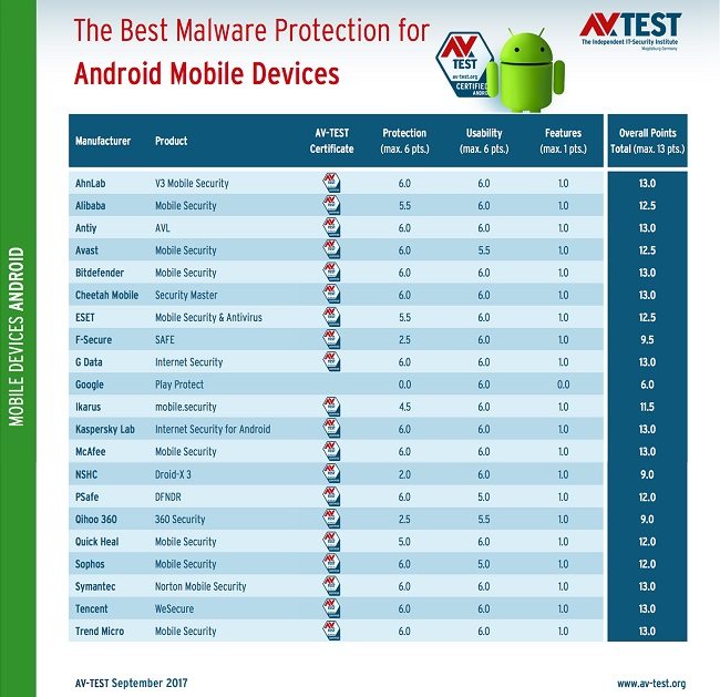 best-antivirus-for-android-7.jpg - 130.23 kB