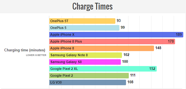oneplus-5t-battery-3.png - 45.33 kB