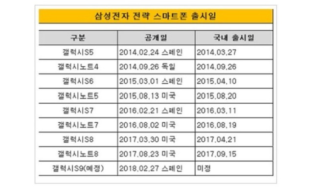 Galaxy-S9-12.jpg - 66.11 kB
