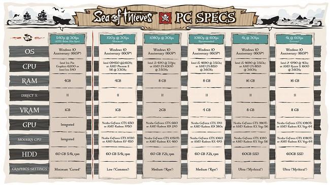 Sea-of-Thieves2.jpg - 119.72 kB