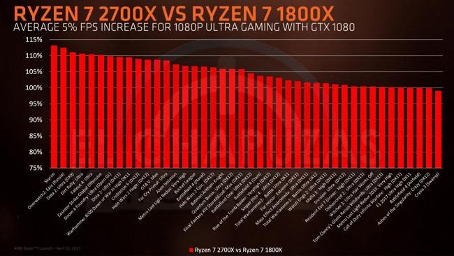 Ryzen-2000-8.jpg - 94.07 kB