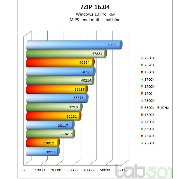 Core-i7-8700K-5.jpg - 71.74 kB