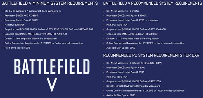 مشخصات سیستم مورد نیاز و پیشنهادی برای اجرای بازی Battlefield V