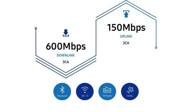 Exynos-7-4.jpg - 36.11 kB