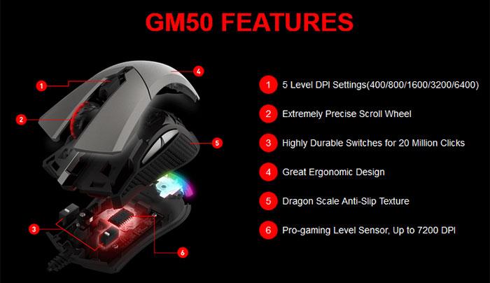 MSI از موس گیمینگ جدید GM50 رونمایی کرد