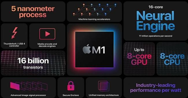 apple-m2-2.jpg