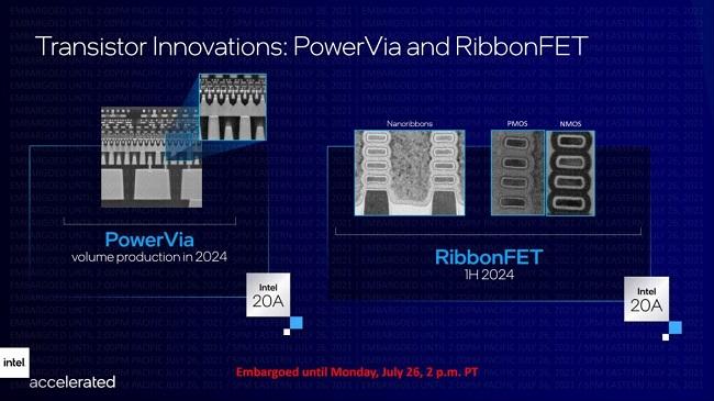 Intel-Process-Roadmap-Intel-7-Intel-4-Intel-3-Intel-20A-_6-1480x833-1-1200x675.jpg
