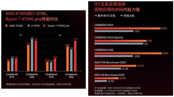AMD-4700S-4.jpg