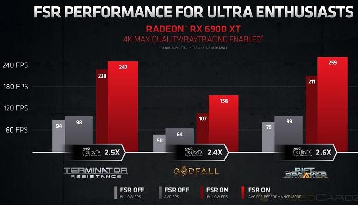 AMD-FidelityFX-SuperResolution-FSR-22.jpg