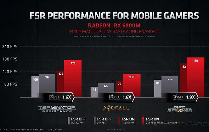 AMD-FidelityFX-SuperResolution-FSR-25.jpg