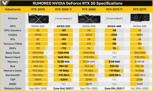 rtx-comparison.JPG