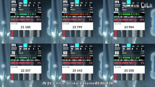 RTX3080Ti-3DMark-FireStrike-Extreme-1_videocardz-1536x864.jpg