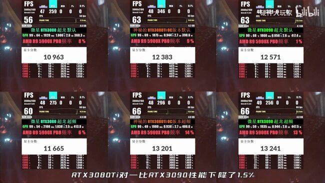RTX3080Ti-3DMark-FrieStrike-Ultra-2_videocardz-1536x864.jpg