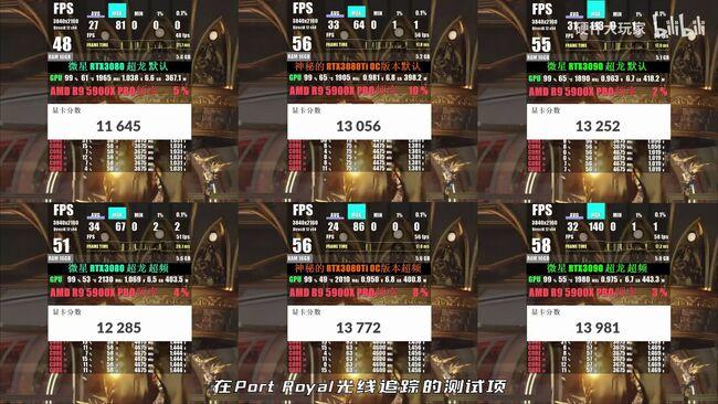 RTX3080Ti-3DMark-PortRoyal-2_videocardz.jpg
