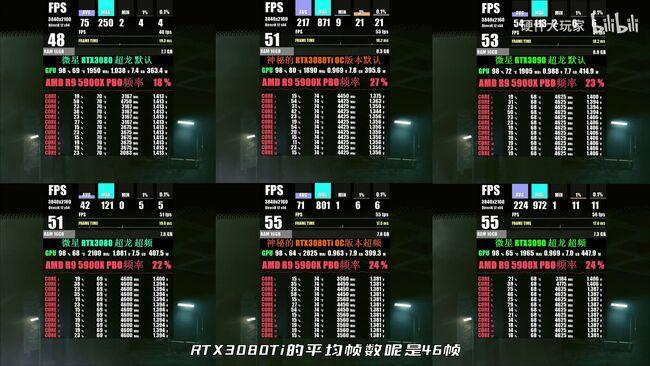 RTX3080Ti-Cyberpunk2077-2_videocardz.jpg
