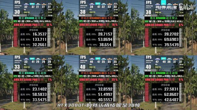 RTX3080Ti-RdR2-2_videocardz-1536x864.jpg