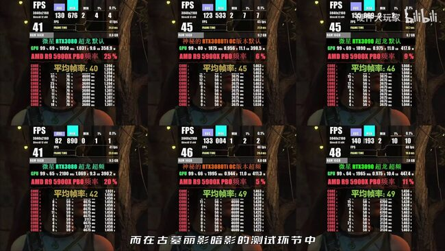 RTX3080Ti-ShadowofTombRaider-2_videocardz-1536x864.jpg