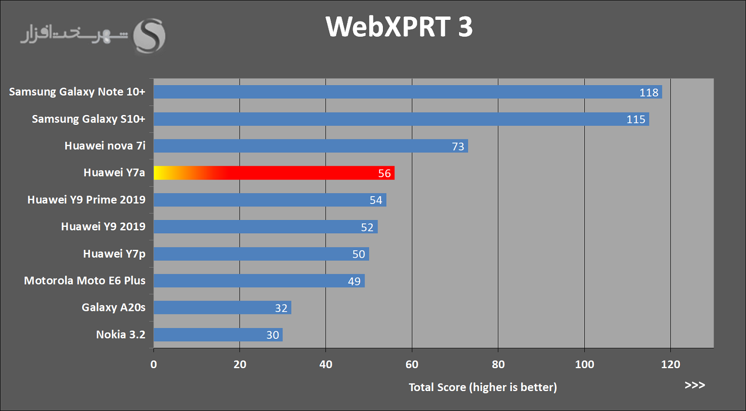 WebXPRT.png