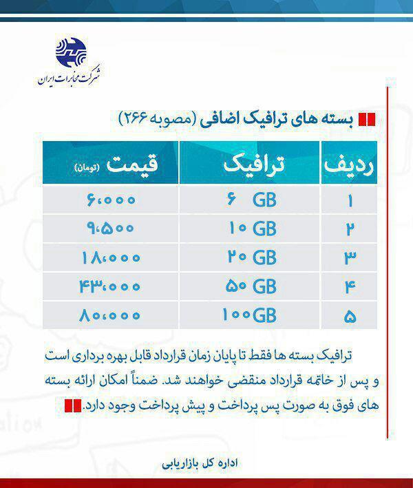tci4 - مشخص شدن حجم مصرف منصفانه در طرح اینترنت غیرحجمی و مقایسه شرکتها (بروزرسانی 14 اسفند 96)