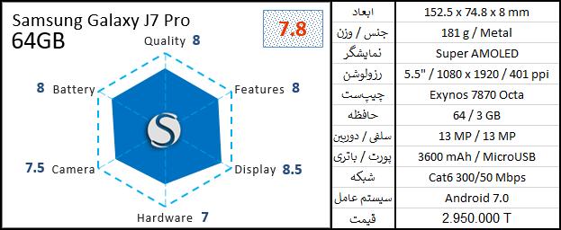 مشخصات گوشی موبایل Samsung Galaxy J7 Pro