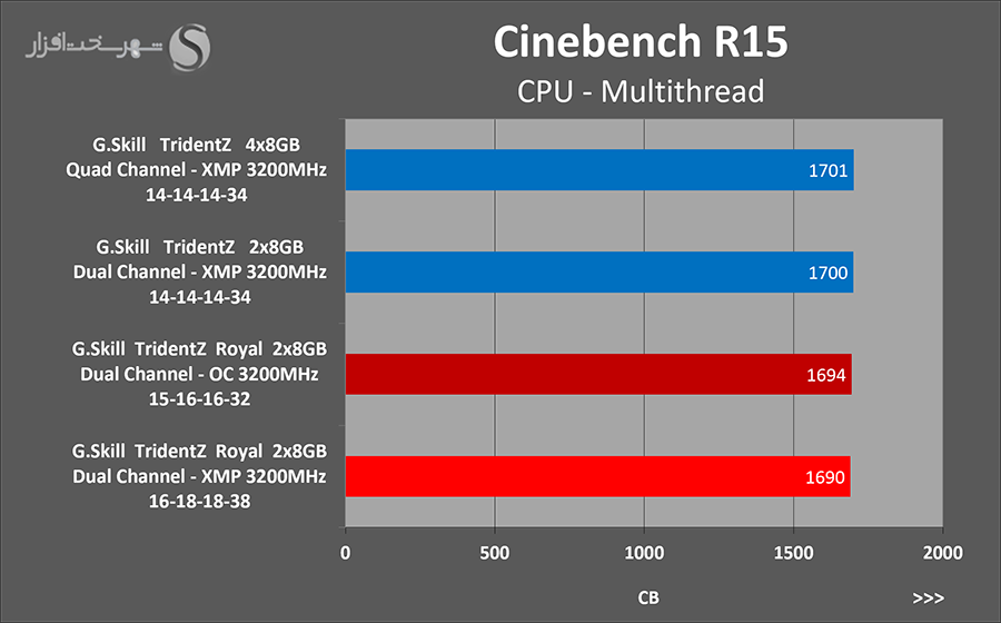 cinebench-oc.png