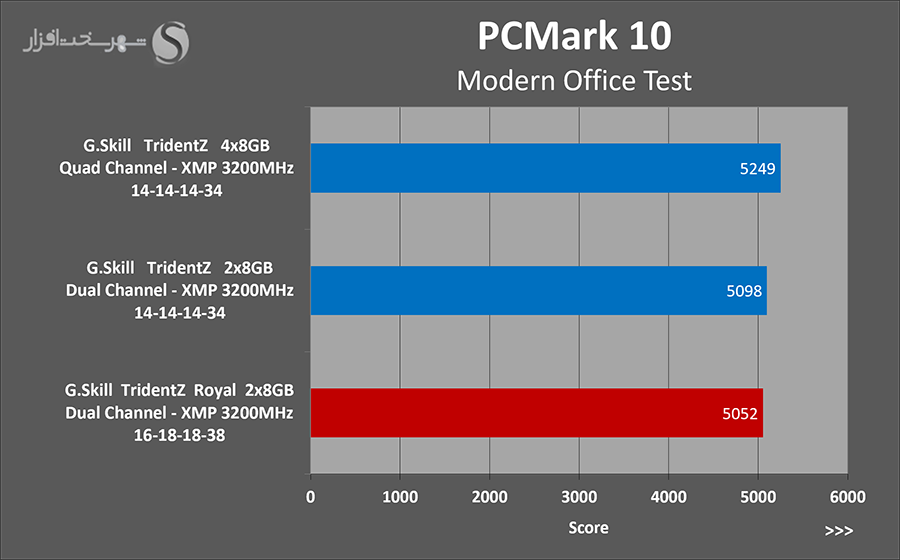 pcmark10.png