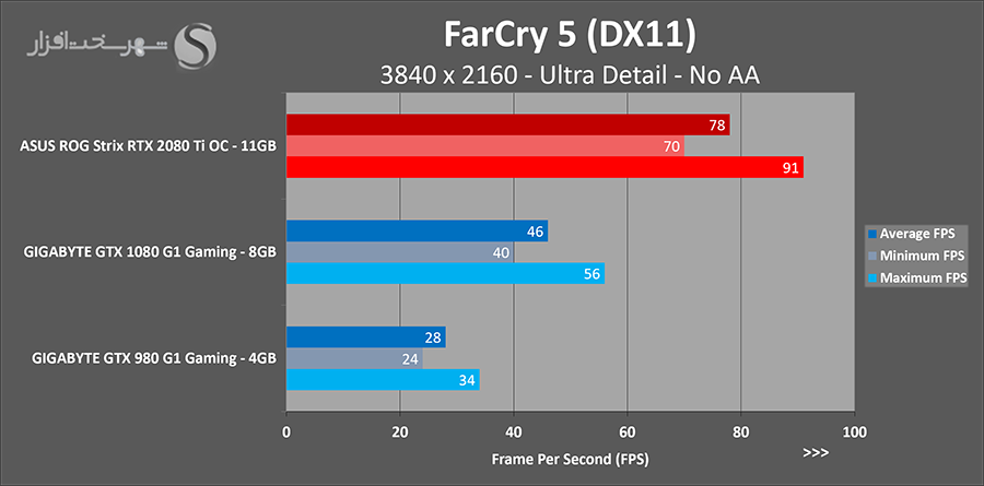 farcry-4k.png