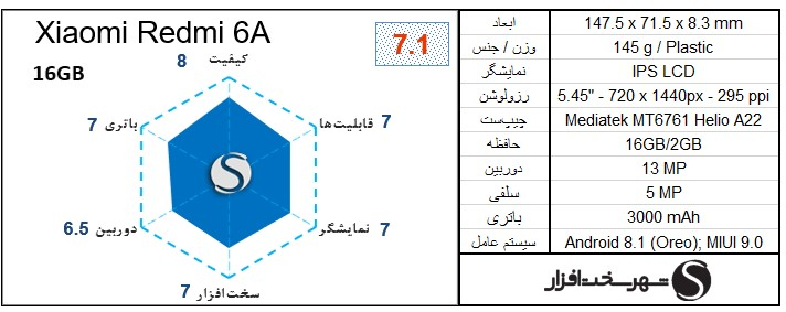 Nokia-2.1-1.png