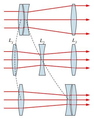 optical-zoom-basis.jpg