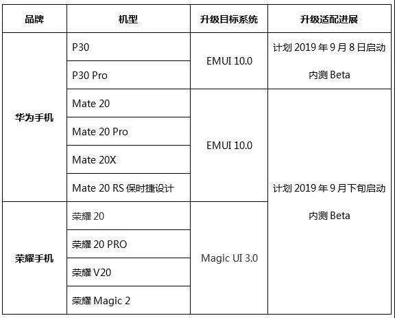 emui10-list-beta.jpg