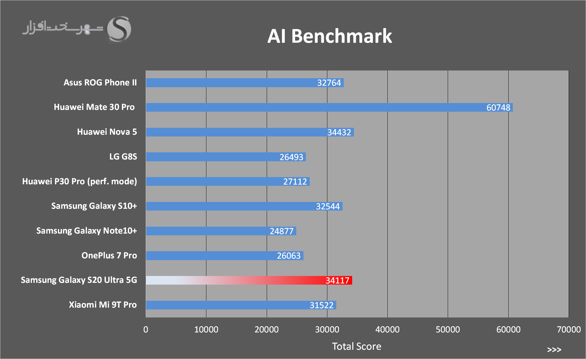 AIBenchmark.png