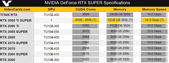 RTX-SUPER-Specification0s.JPG