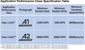 Best-MicroSD-cards-10.jpg