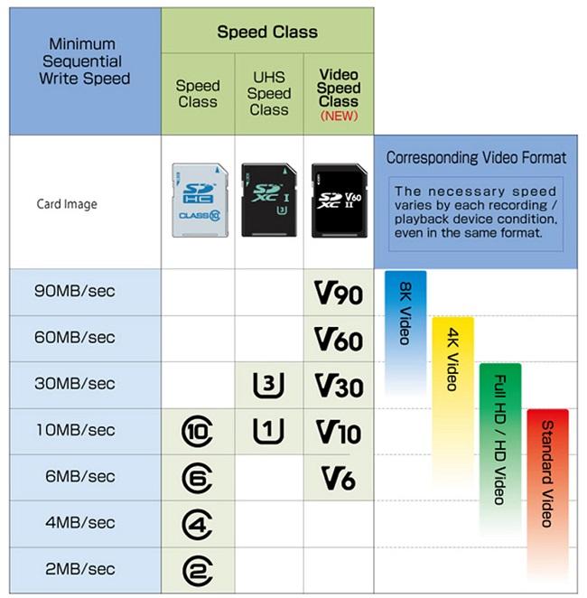 Best-MicroSD-cards-5.jpg