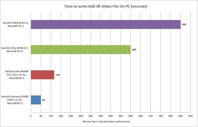 Best-MicroSD-cards-9.jpg