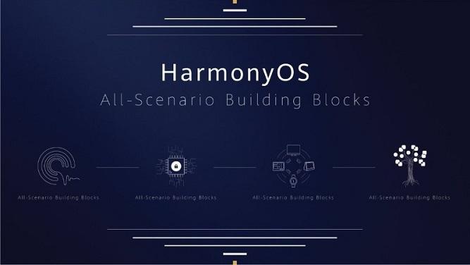 تا سال 2020 HarmonyOS تبدیل به پنجمین سیستم عامل بزرگ جهان میشود