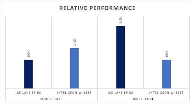 Intel-Ice-Lake-2.jpg