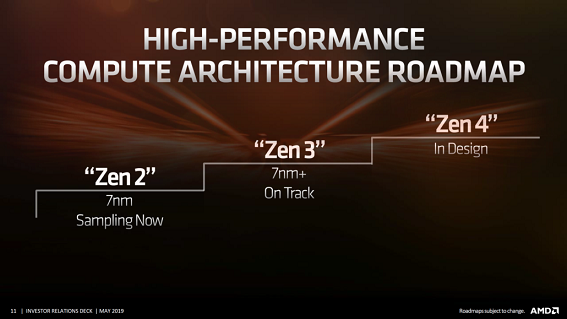 AMD-CPU-GPU-Roadmap_Investor-Presentation_2-1030x579.png