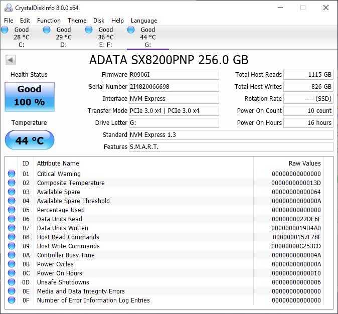 بررسی اساسدی ADATA XPG SX8200 Pro 256GB؛ کوچک و چابک