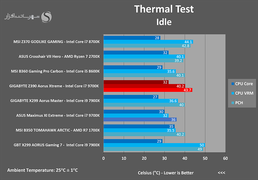 thermal-idle.png