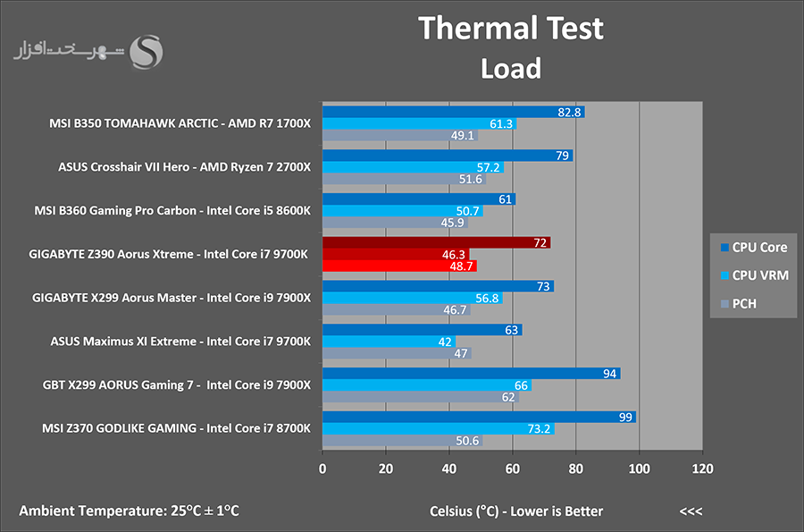 thermal-load.png