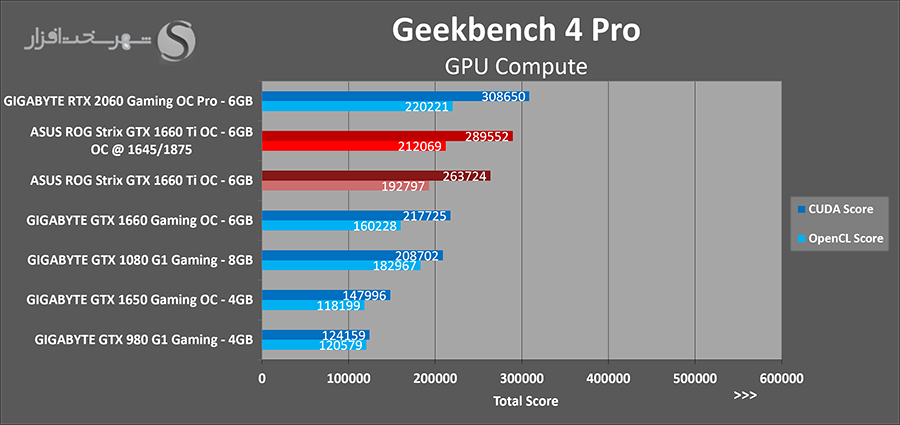 geekbench-oc.png