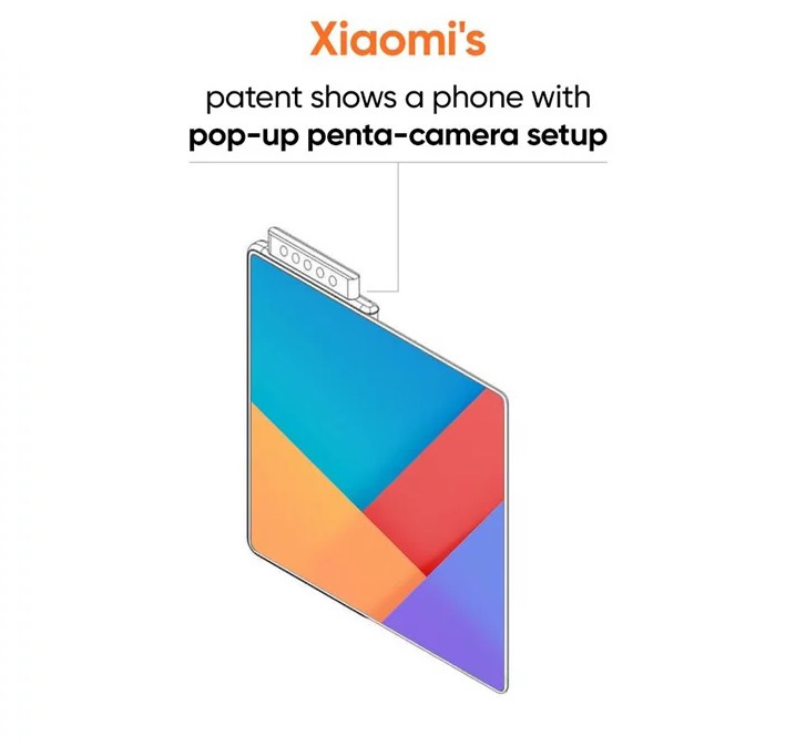 Xiaomi-Foldable-phone-pop-up-penta-camera (3).jpg