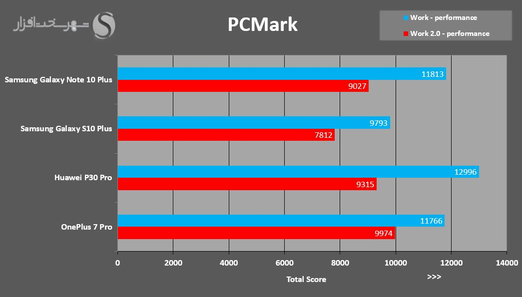 PCmark.jpg