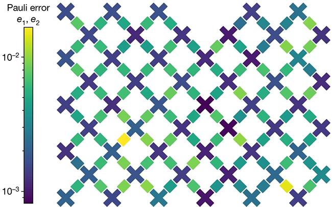 qubit-lattice.png