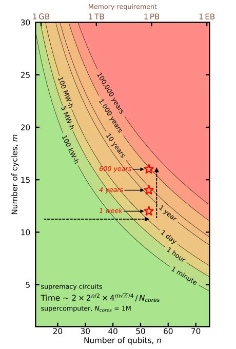 schroed-feyn-chart.png