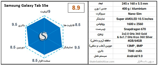 Galaxy-Tab-S5e-chart.jpg