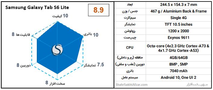 Galaxy-Tab-S6-lite-chart.png