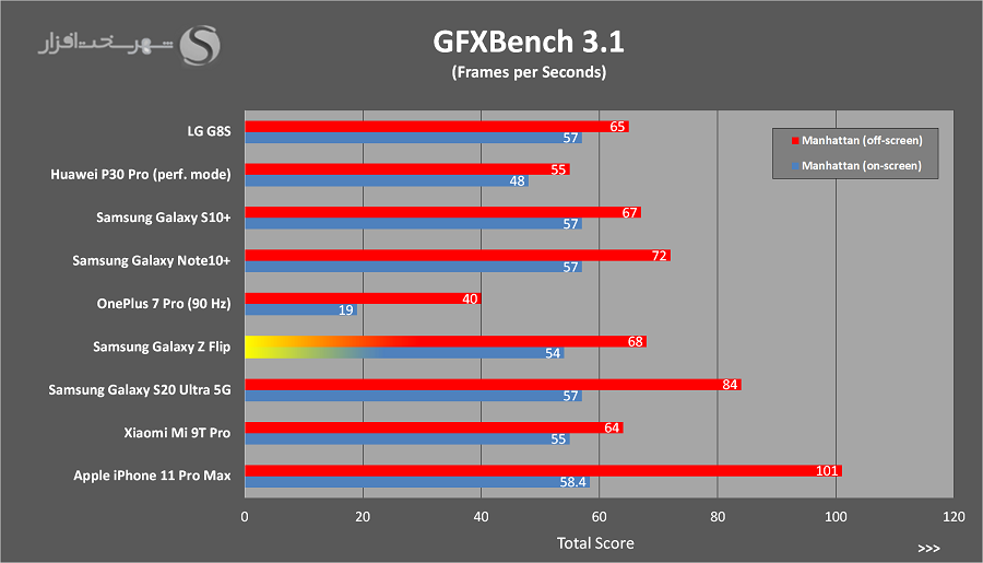 GFXBench.png